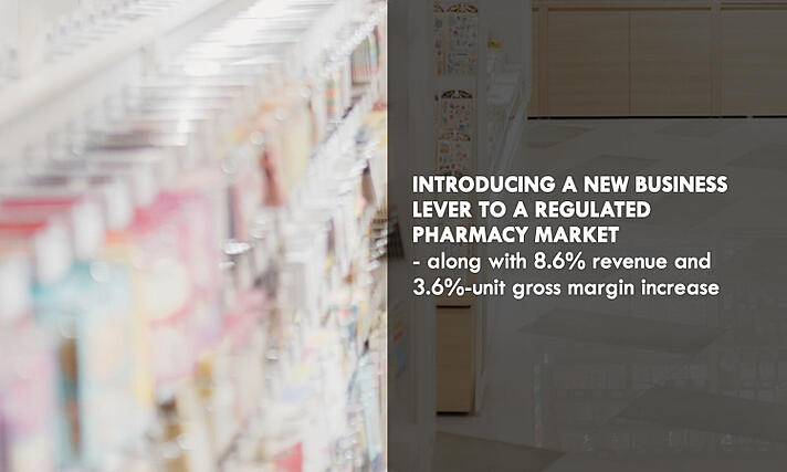 Introducing pricing optimization as a new business lever to a regulated pharmacy market - Houston Analytics.jpeg